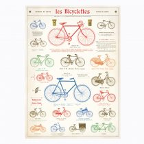 poster med vintage cyklar